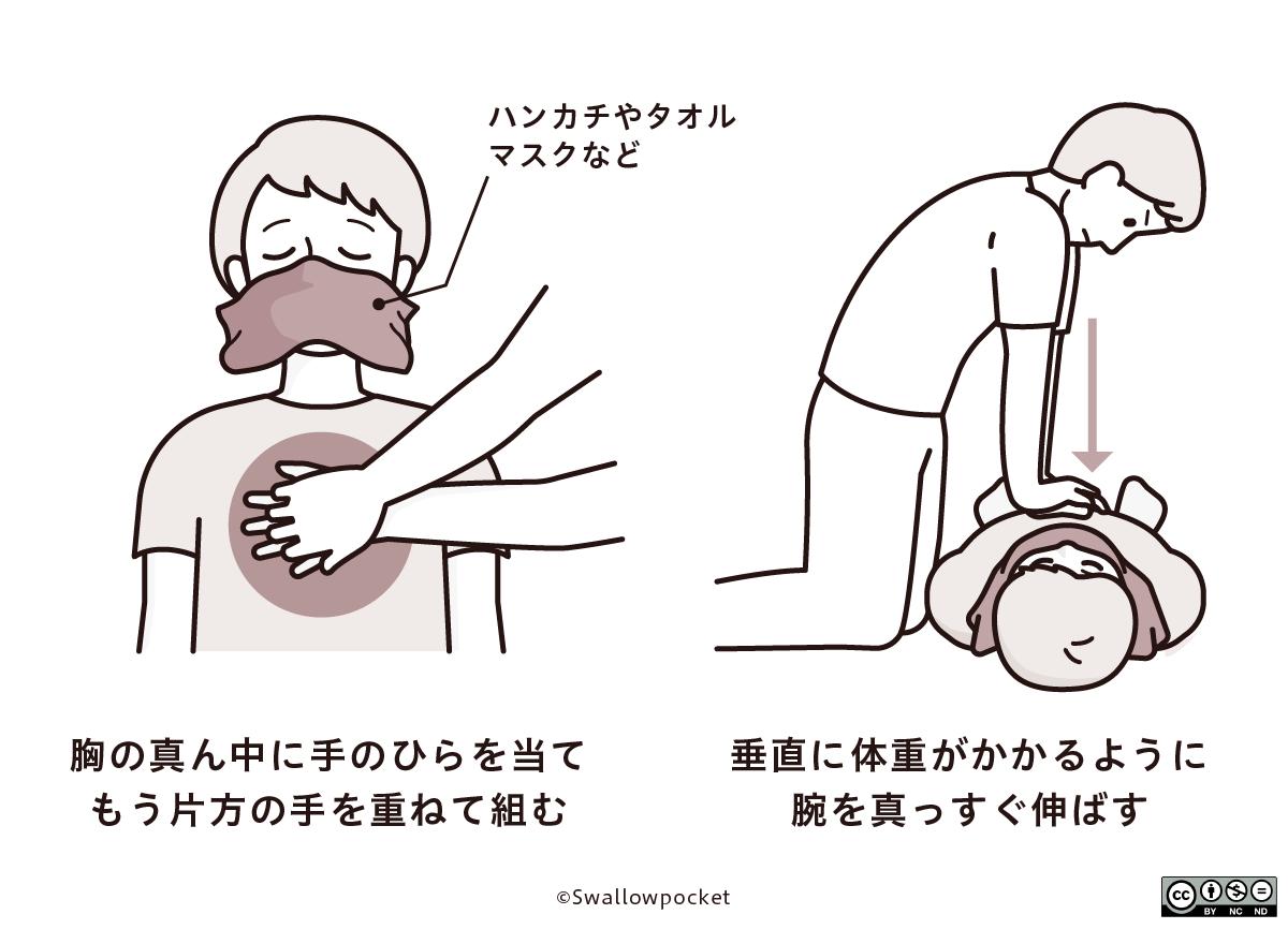 胸の真ん中に手のひらを当て、もう片方の手を重ねて組む。垂直に体重がかかるように腕を真っすぐ伸ばす。