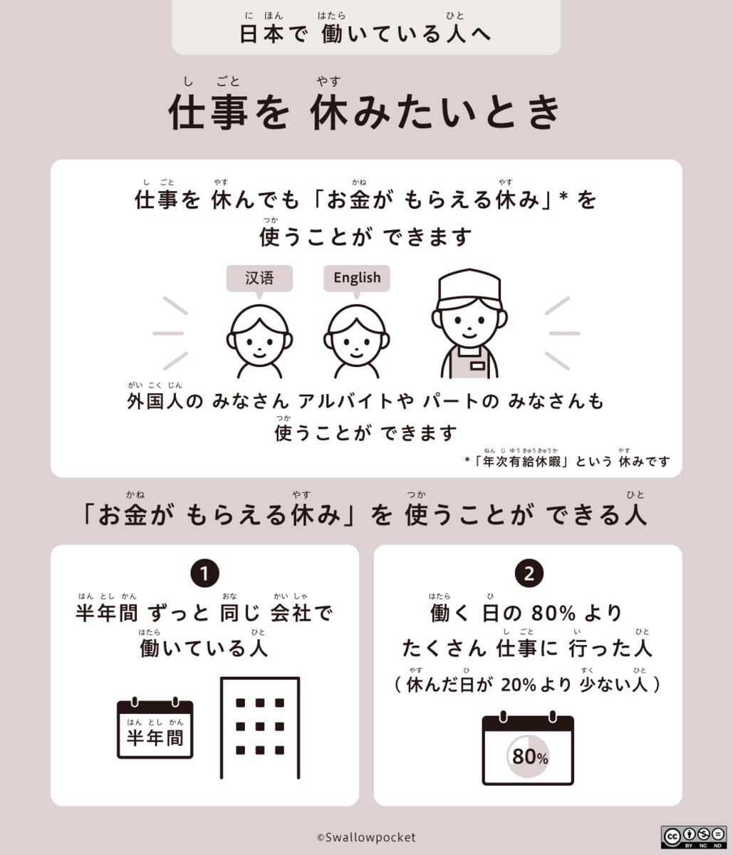 日本で働いている人へ。仕事を休みたいときの説明。詳細は本文。