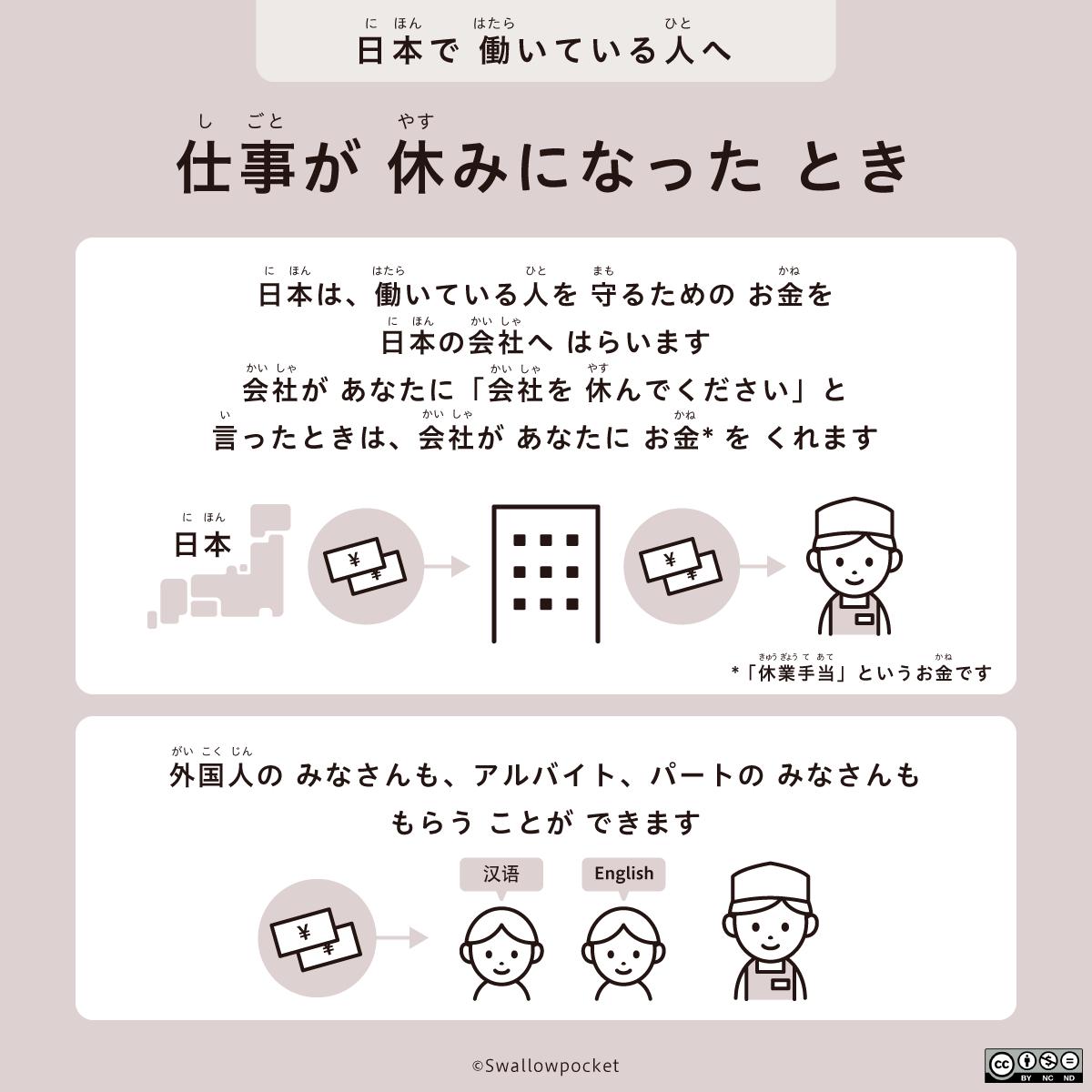 日本で働いている人へ。仕事が休みになったときの説明。詳細は本文。