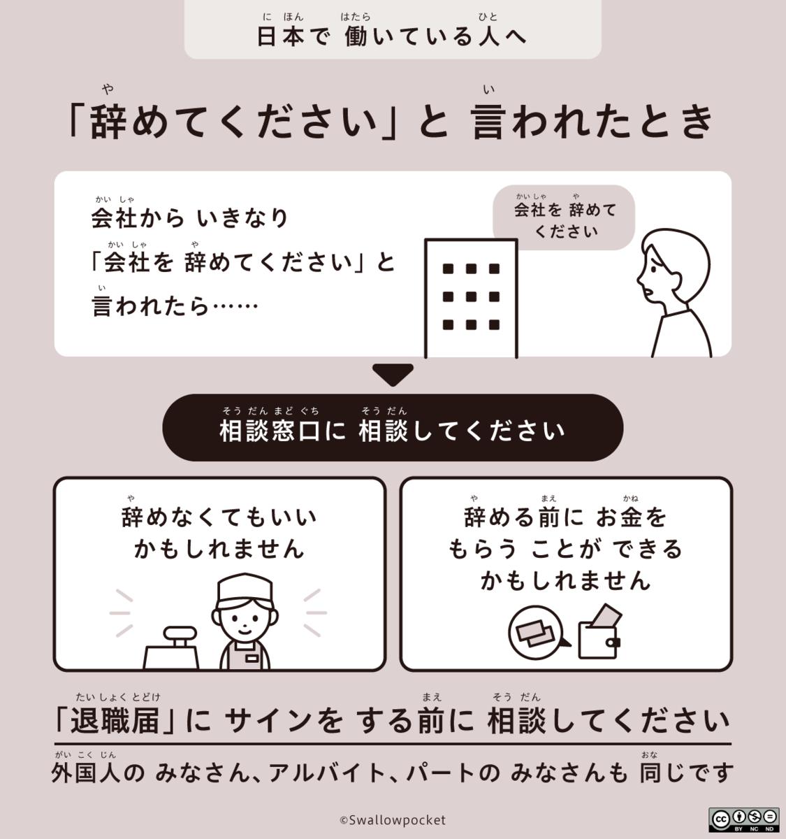 日本で働いている人へ。「辞めてください」と言われたときの説明。詳細は本文。